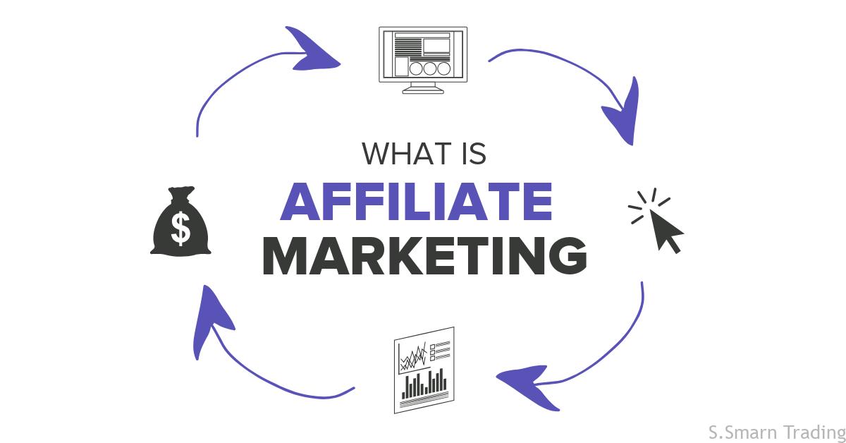 Affiliate Marketing คือ? - Affiliate 1 - รายได้พิเศษ, พันธมิตร, ตัวแทนจำหน่าย, คอมมิสชั่น, การตลาด, marketing, comission, affiliate