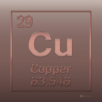 periodic table of elements copper cu copper on copper serge averbukh 400x400 - Grid Style 1 -