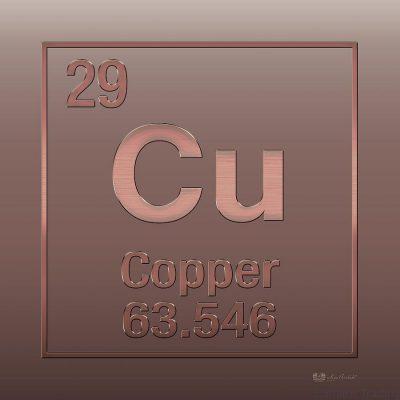 periodic table of elements copper cu copper on copper serge averbukh 400x400 - ทองแดงช่วยลดการแพร่กระจาย ของเชื้อแบคทีเรีย และไวรัสได้ - ไวรัส, โควิด-19, แบคทีเรีย, วิจัยทองแดง, ฟิล์มทองแดง, ป้องกันการแพร่ระบาด, บนพื้นผิววัตถุ, บทความทองแดง, ทำลายเชื้อ, ทองแดงยับยั้งการแพร่ระบาดไวรัสโควิด-19, ทองแดงทำลายเชื้อแบคทีเรีย, ทองแดงฆ่าเชื้อโรค, ทองแดง, New Normal