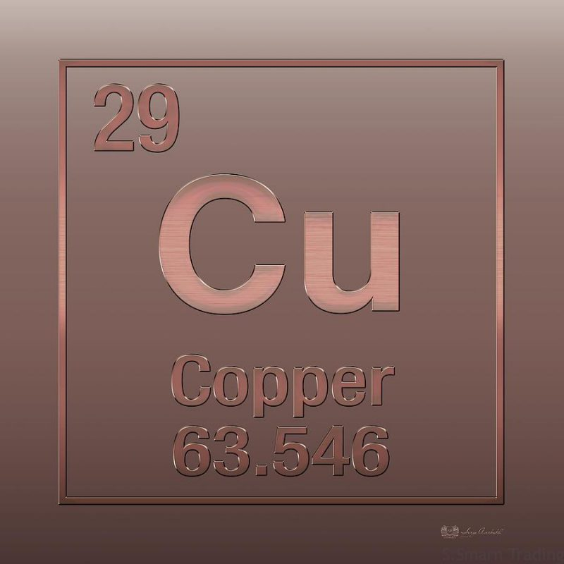 periodic table of elements copper cu copper on copper serge averbukh 800x800 - Blog Posts -